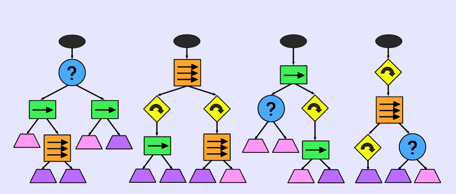 Hierarchical concurrent task solution using multi-threaded behavior trees